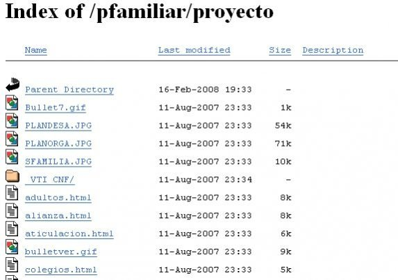 Index.html en las plantillas