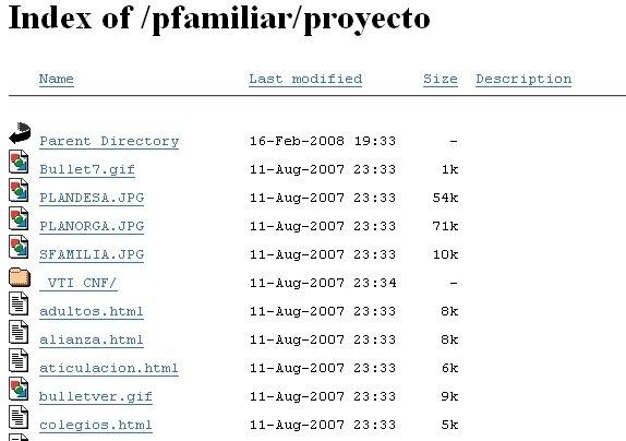 Index.html en las plantillas